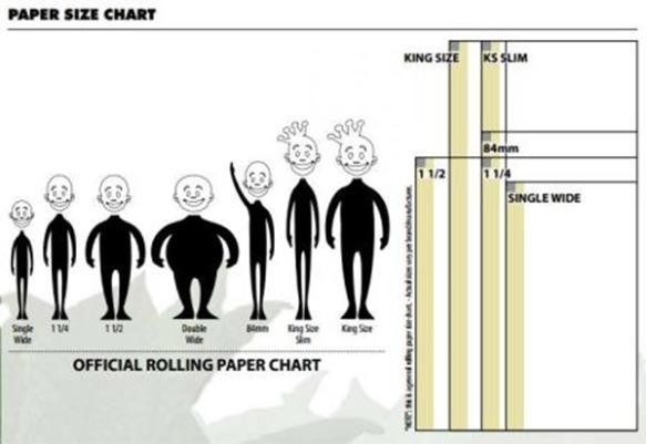 Tabela de Tamanhos de Sedas